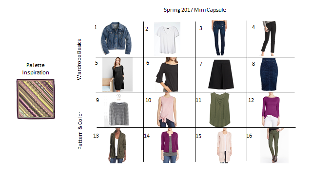 Spring 2017 Mini Capsule Core Pieces