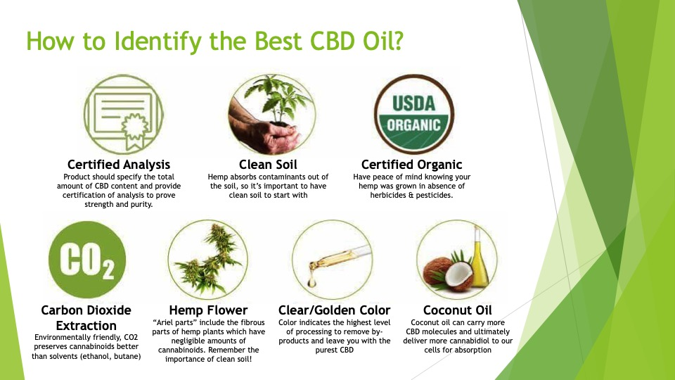 How to Identify the Best CBD Oil | CBD Uses for Women
